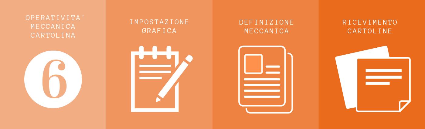 Organizzare un concorso in Italia operatività meccanica con cartolina